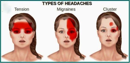 Tipe Sakit Kepala Primer