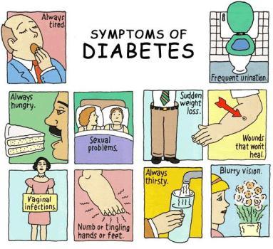 Tanda dan Gejala Penyakit Gula