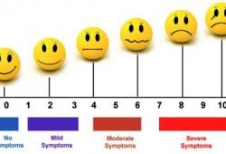 Skala Nyeri – Barometer Pengukur Tingkat Nyeri