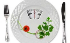 Diet dalam Puasa