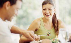 Pengertian Sensitivitas Makanan