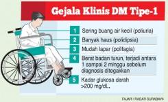 gejala-diabetesmellitus-tip